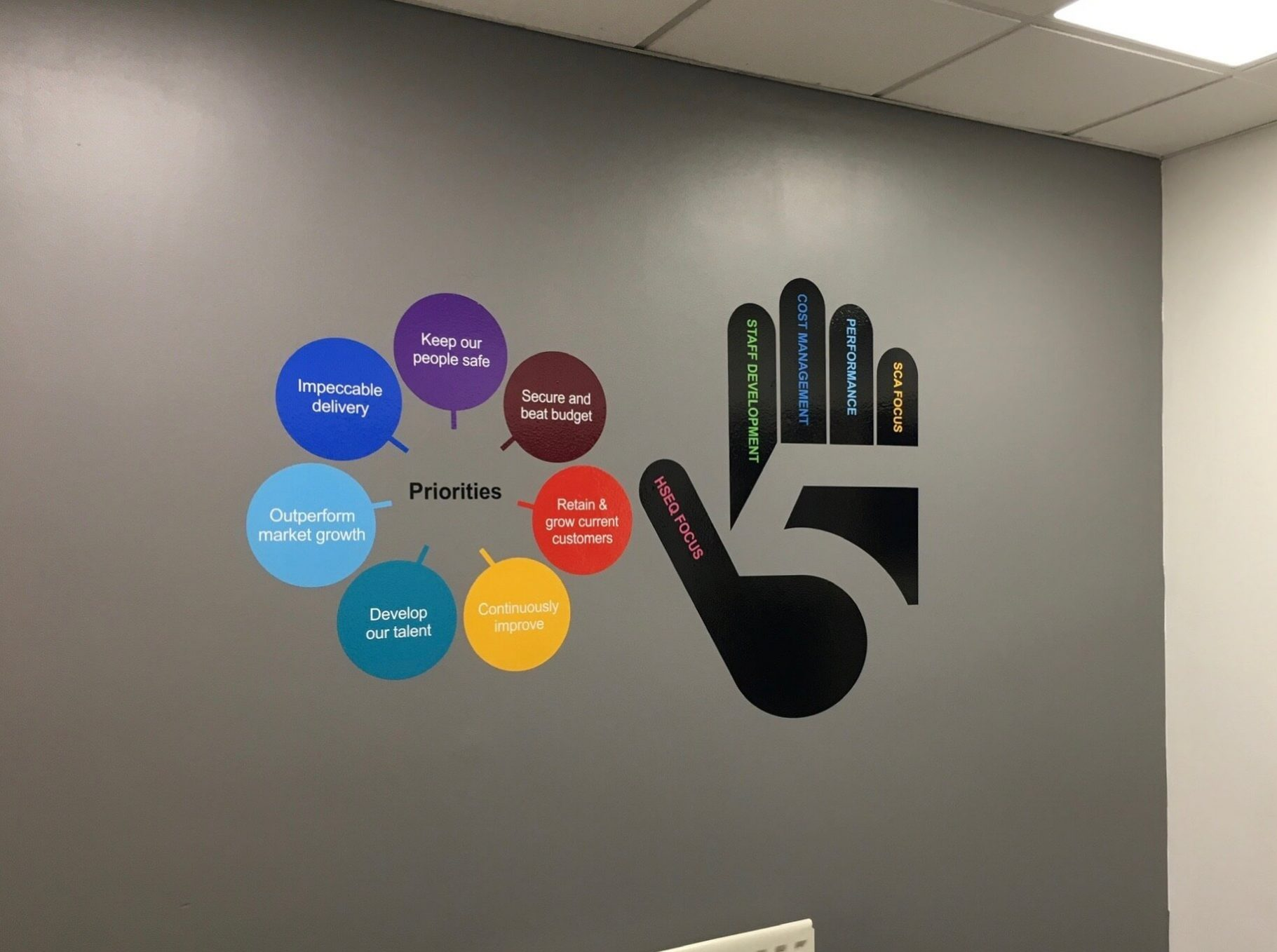 Wall Vinyl in shape of a hand